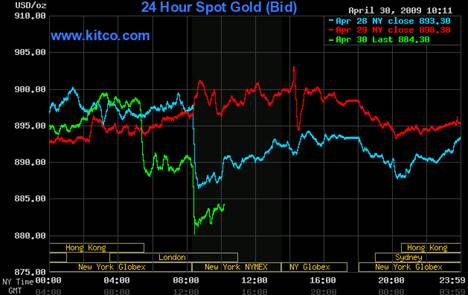 gold-down