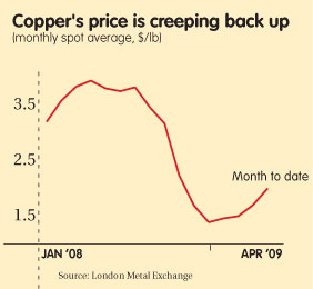 copper-08_09Abr