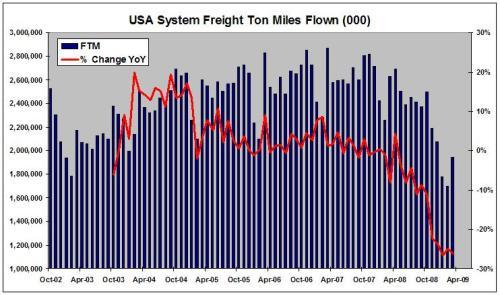 freight-FTM