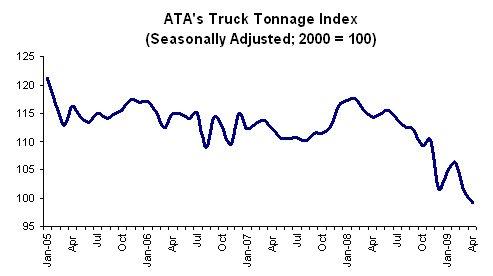 tonnage-ATATTI
