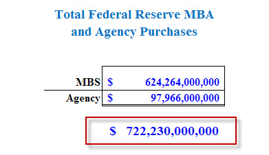 FedRes_MBS_and_Agency_Purchases