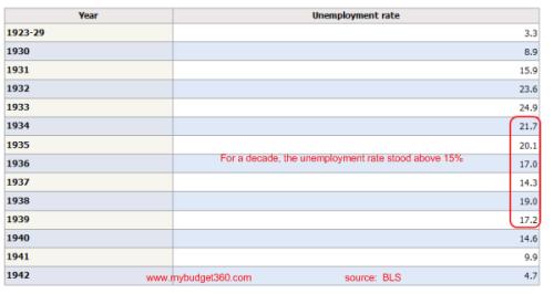 gd-employment