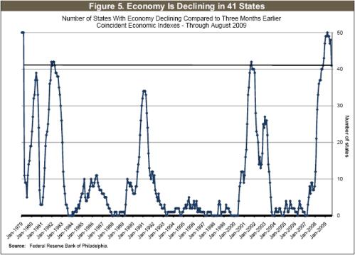 US-EconomyDecliningStates